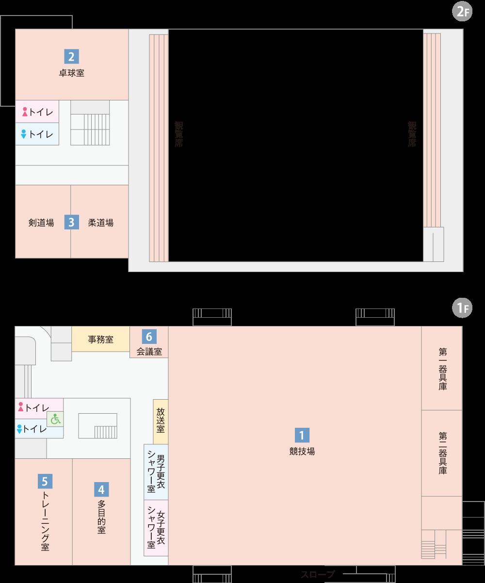 長浜市民体育館平面図