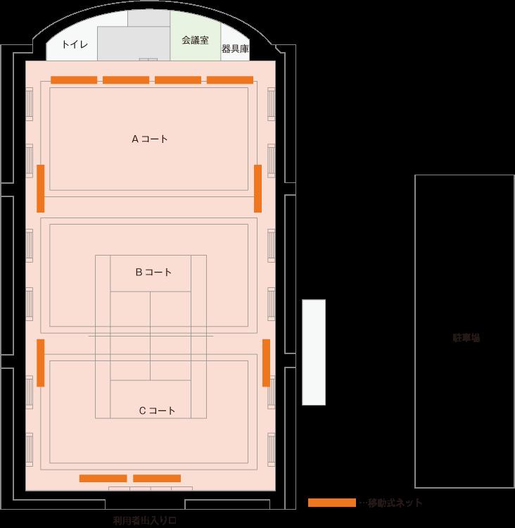 長浜サンドーム平面図